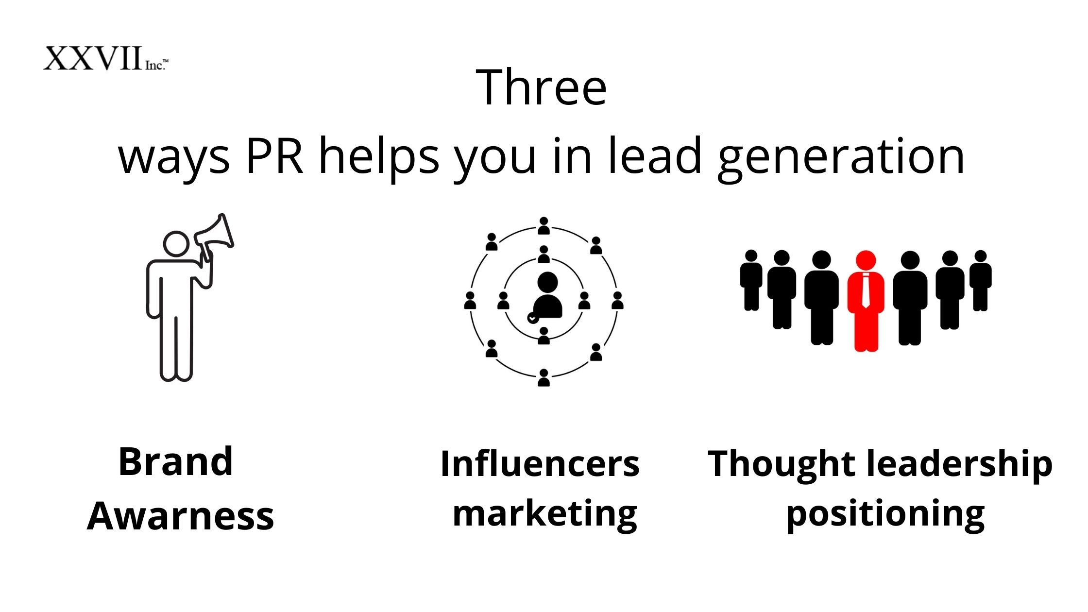 Three ways PR helps you in lead generation: