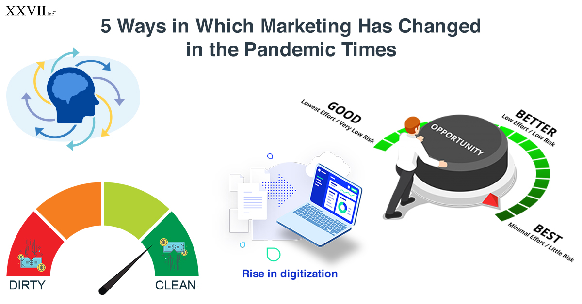 5 Ways in Which Marketing Has Changed in The Pandemic Times