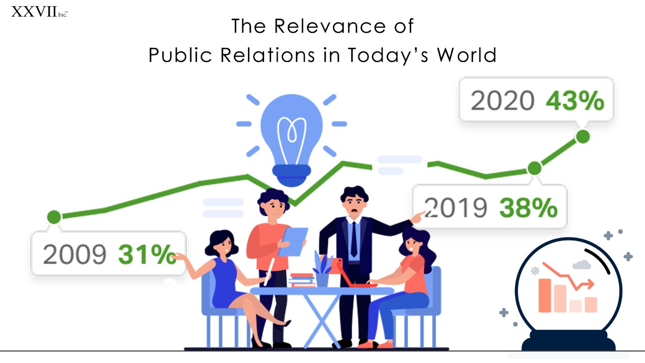 The Relevance of Public Relations in Today's World